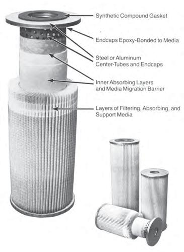 ASL Aquacon Series Solvent filter-2