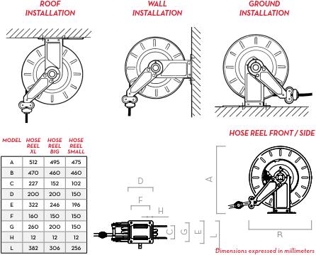 Diesel Slanghaspel BIG Heavy Duty - met slang -2