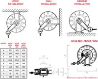 Diesel Slanghaspel XL Heavy Duty - met slang -2