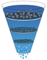 3D Filter cartridge AdBlue-3
