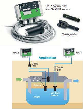 GA-HLL Hoog niveau sensor vet met kabel-2
